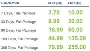 Boleh VPN Test Preise