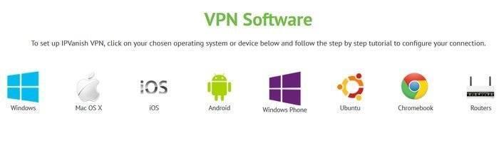 IPVanish VPN Software Endgeräte